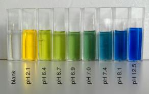 Azul de Bromotimol. Viragens,
