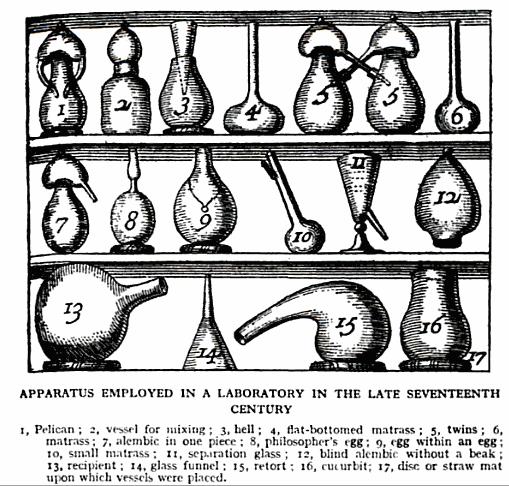 Aparelhos de Laboratório Alquímico.