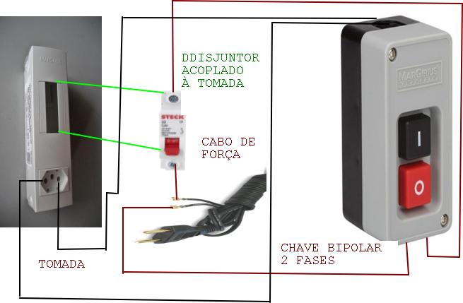 Esquema Mostrando Como São Feitas as Ligações da Extensão Protegida Com Disjuntor.